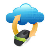 Cloud computing transfer Wireless computer mouse — Stock Photo