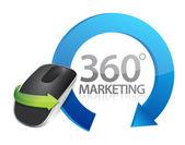 360 маркетинга знак и беспроводная компьютерная мышь — Стоковое фото