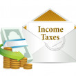 Royalty-Free Stock Photo: Income taxes mail and cash