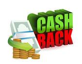 Peníze zpět peníze znamení ilustrace design — Stock fotografie