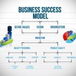 Stock Photo: Business success model chart and graphs