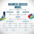 Business success model chart and graphs — Stock Photo