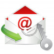 Envelope mail with key - security concept — Stockfoto