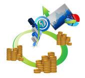 сценография деньги граф цикла и бизнес — Стоковое фото