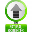 Stock Photo: Depicting sign with natural resources