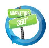 Panneau de signalisation 360 conception illustration de cycle de commercialisation — Photo