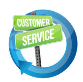 Customer service road sign cycle illustration — Stock Photo