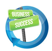Business success road sign cycle — Stock Photo