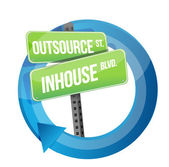 Outsource versus in-house road sign cycle — Stock Photo