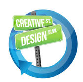 Creative design road sign cycle illustration — Stock Photo