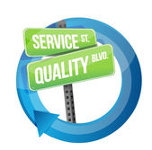 Servis a kvalitní ilustrace — Stock fotografie