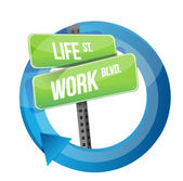 Life and work road sign cycle — Stock Photo