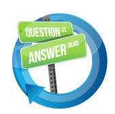 Question and answer road sign cycle — Stock Photo