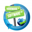 Stock Photo: Hardware, software road sign illustration design