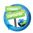 Stock Photo: Teamwork cooperation road sign illustration