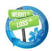 Weight loss road sign illustration design — Stock Photo