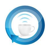 Kahve wifi kupa döngüsü illüstrasyon tasarımı — Stok fotoğraf
