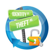 Identity theft road sign illustration design — Stock Photo