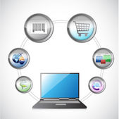 E-Commerce and Online Shopping Concept — Stock Photo