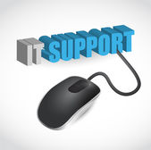IT support and computer mouse illustration — Stock Photo