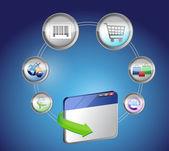 Browser e-commerce en online winkelen concept — Stockfoto