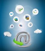 Internet Services idea conceptual map — Stock Photo