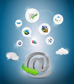 Internet services idee conceptuele kaart — Stockfoto