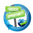 Success opportunity street sign illustration — Stock Photo