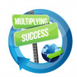Multiplying success street sign — Stock Photo