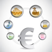 Euro symbol and monetary icons cycle — Stock Photo