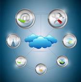 Cloud Computing setting tools concept — Stock Photo