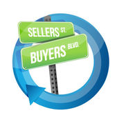 Roadsign of words sellers and buyers — Stock Photo