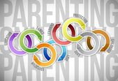 Parenting color cycle diagram to do list — Stock Photo