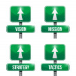 Stock Photo: Vision, mission, strategy and tactic road sign
