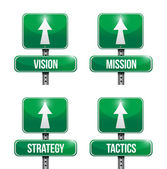 Vision, mission, strategy and tactic road sign — Stock Photo