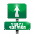 After-tax profit margin road sign illustrations — Stock Photo
