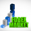 Stock Photo: Forex market business graph illustration