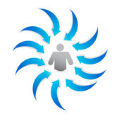 Arrows indicate the person at the center.Business — Stock Photo