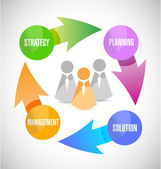 Management icon cycle illustration design — Stock Photo