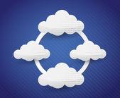 Cloud computing cykl ilustracja — Zdjęcie stockowe