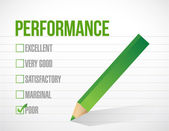 Poor performance review illustration design — Stock Photo