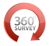 360 survey cycle illustration design — Stok fotoğraf