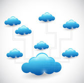 Cloud computing network diagram illustration — Stock Photo