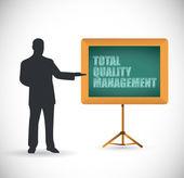 Presentation total quality management — Stock Photo