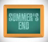 写在黑板上的夏天结束消息. — 图库照片