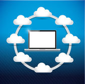 Laptop computer cloud computing network — 图库照片