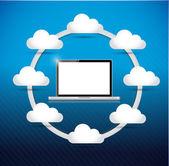 Laptop computer cloud computing network — Stock Photo