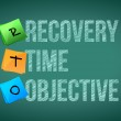 Recovery time objective — Photo #32549497