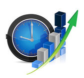 Time for great profits. economy concept — Stok fotoğraf