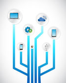 Technology concept circuit diagram illustration — Stock Photo